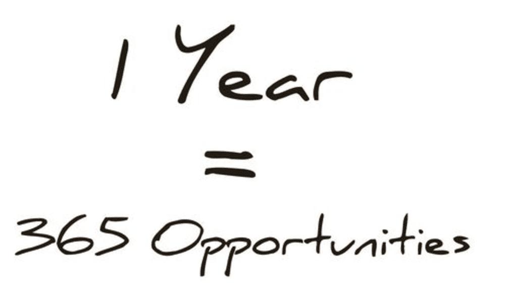 365 keer kans